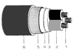 MTS.CABLE RETENAX 13,2KV 3X25 MM CAT.II ARMADO